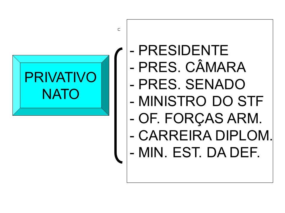 PRIVATIVO NATO - PRESIDENTE - PRES. CÂMARA - PRES. SENADO - MINISTRO DO STF - OF. FORÇAS ARM. - CARREIRA DIPLOM. - MIN. EST. DA DEF.