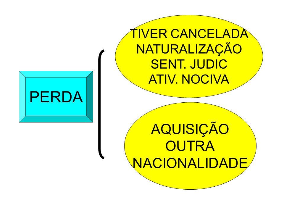 PERDA TIVER CANCELADA NATURALIZAÇÃO SENT. JUDIC ATIV. NOCIVA AQUISIÇÃO OUTRA NACIONALIDADE