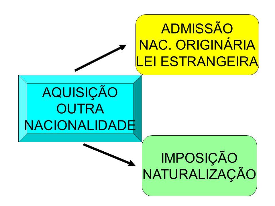 AQUISIÇÃO OUTRA NACIONALIDADE ADMISSÃO NAC. ORIGINÁRIA LEI ESTRANGEIRA IMPOSIÇÃO NATURALIZAÇÃO