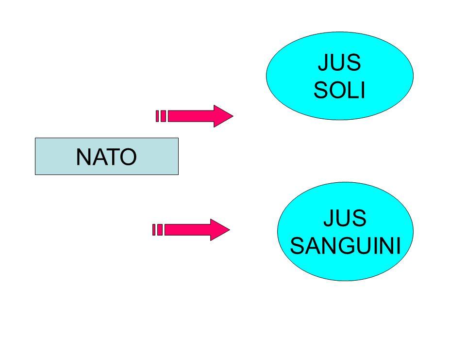 NATO JUS SOLI JUS SANGUINI