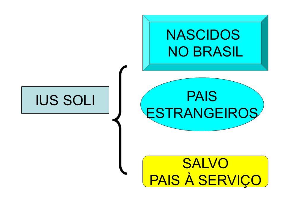IUS SOLI NASCIDOS NO BRASIL PAIS ESTRANGEIROS SALVO PAIS À SERVIÇO
