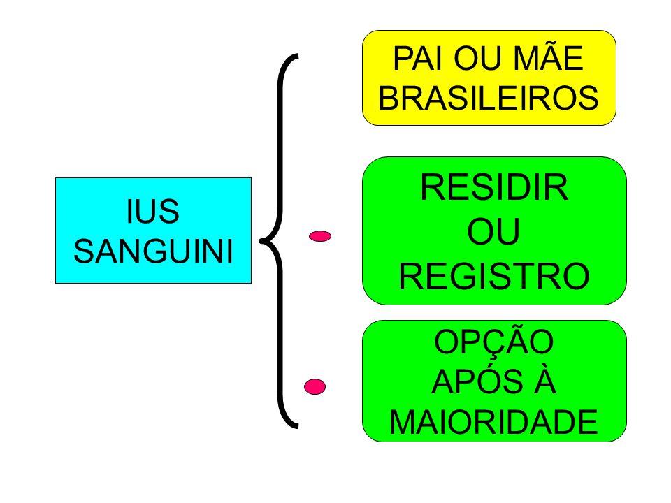 IUS SANGUINI PAI OU MÃE BRASILEIROS RESIDIR OU REGISTRO OPÇÃO APÓS À MAIORIDADE
