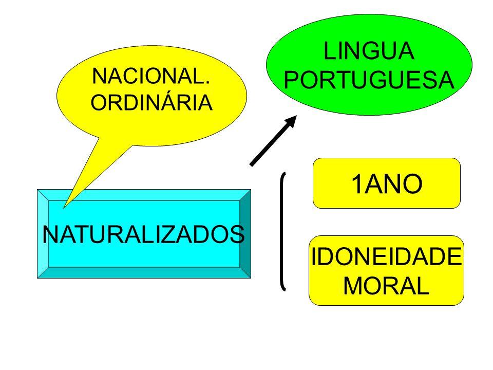 NATURALIZADOS LINGUA PORTUGUESA 1ANO IDONEIDADE MORAL NACIONAL. ORDINÁRIA