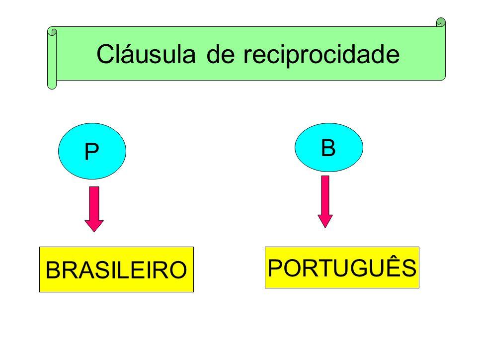 Cláusula de reciprocidade P B BRASILEIRO PORTUGUÊS