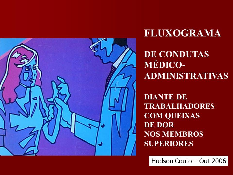 FLUXOGRAMA DE CONDUTAS MÉDICO- ADMINISTRATIVAS DIANTE DE TRABALHADORES COM QUEIXAS DE DOR NOS MEMBROS SUPERIORES Hudson Couto – Out 2006