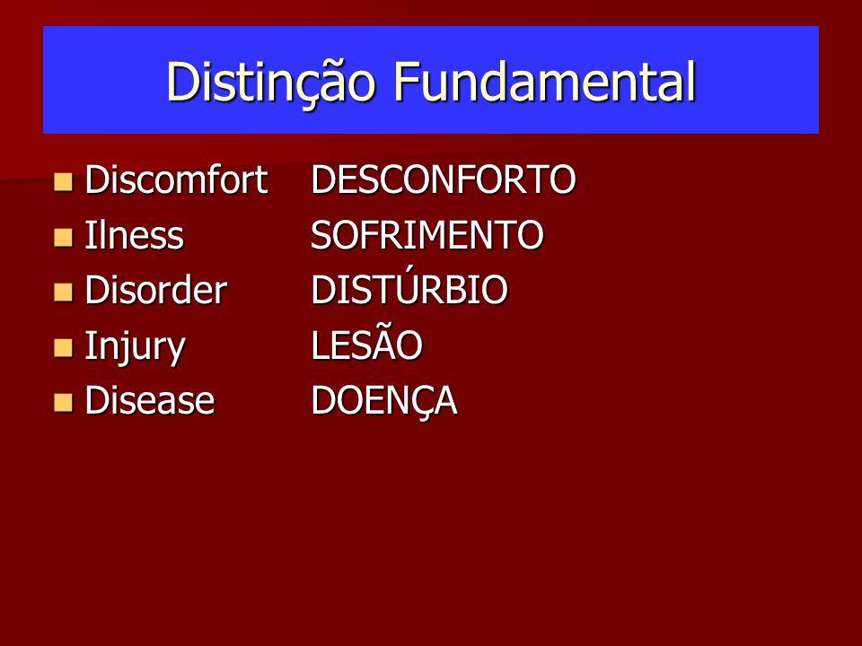 Distinção Fundamental Discomfort DESCONFORTO Discomfort DESCONFORTO IlnessSOFRIMENTO IlnessSOFRIMENTO DisorderDISTÚRBIO DisorderDISTÚRBIO InjuryLESÃO