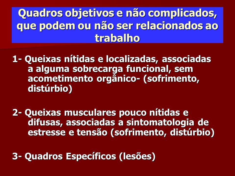 Quadros objetivos e não complicados, que podem ou não ser relacionados ao trabalho 1- Queixas nítidas e localizadas, associadas a alguma sobrecarga fu
