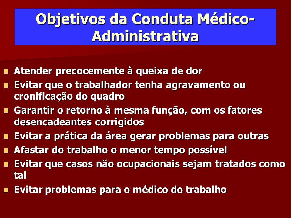 Objetivos da Conduta Médico- Administrativa Atender precocemente à queixa de dor Atender precocemente à queixa de dor Evitar que o trabalhador tenha a