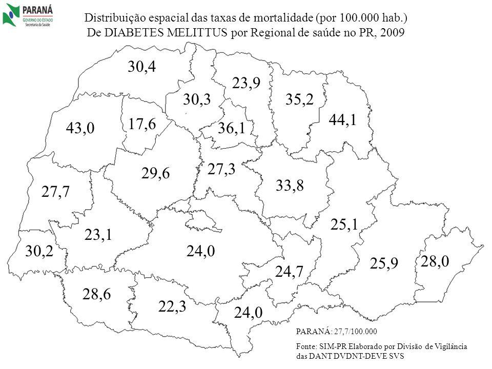 28,0 25,9 25,1 24,7 24,0 35,2 23,9 30,3 36,1 27,3 29,6 17,6 30,4 43,0 27,7 23,1 28,6 22,3 24,0 30,2 Distribuição espacial das taxas de mortalidade (po