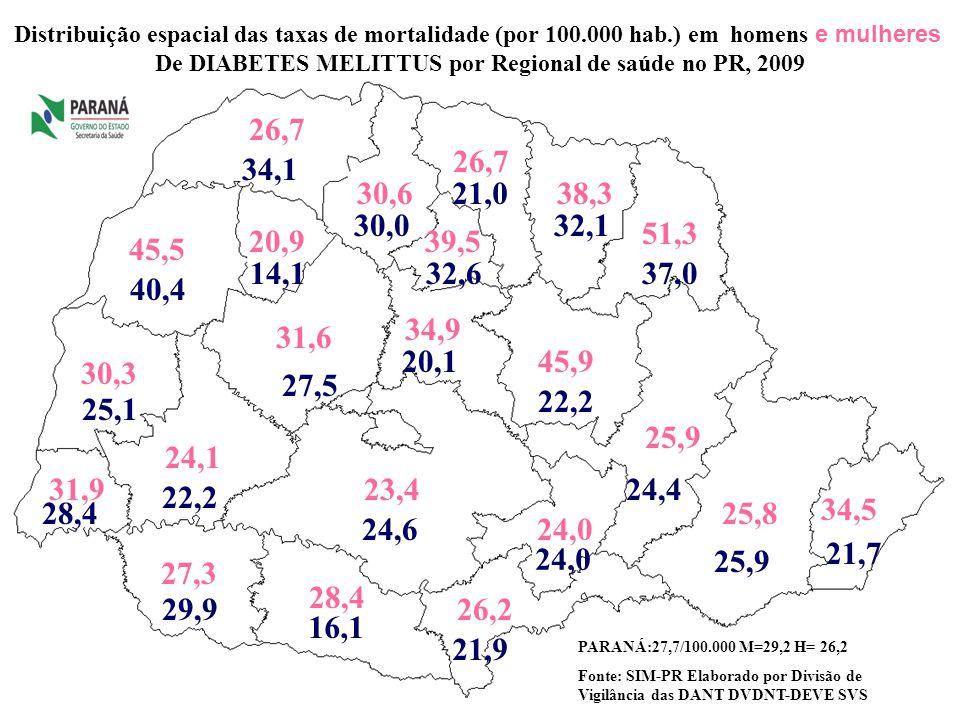 34,5 25,8 25,9 24,0 23,4 38,3 26,7 30,6 39,5 34,9 31,6 20,9 26,7 45,5 30,3 24,1 27,3 28,4 26,2 31,9 Distribuição espacial das taxas de mortalidade (po