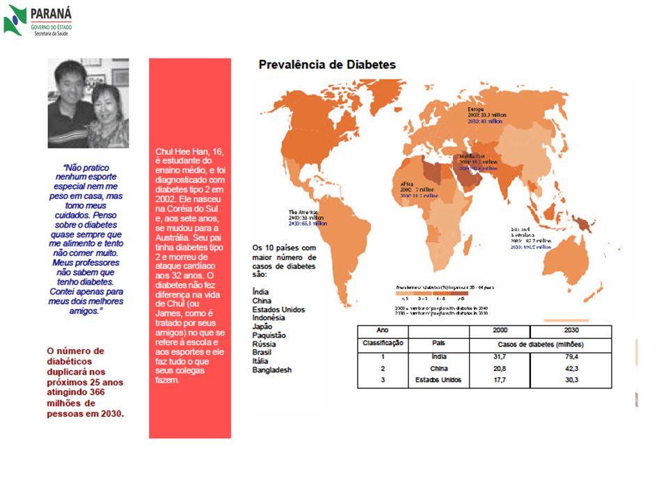 FATORES DE RISCO PARA DOENÇAS CRÔNICAS EM MAIORES DE 18 anos CURITIBA / VIGITEL 2012 TotalMascFem Fumantes12,4%15,6%9,7% fumam 20 ou + cigarros p/dia4,6%7,1%2,5% fumantes passivos domiciliares10,5%9,9%9,2% fumantes passivos no trabalho7,9%11,2%5,0% Excesso de Peso51,6%55,5%48,1% Obesidade16,3%16,0%16,6% Consumo Carne com Gordura32,5%40,4%25,6% Consumo de Leite Integral56,7%60,1%53,7% Consumo de Refrigerante30,8%36,1%26,2%