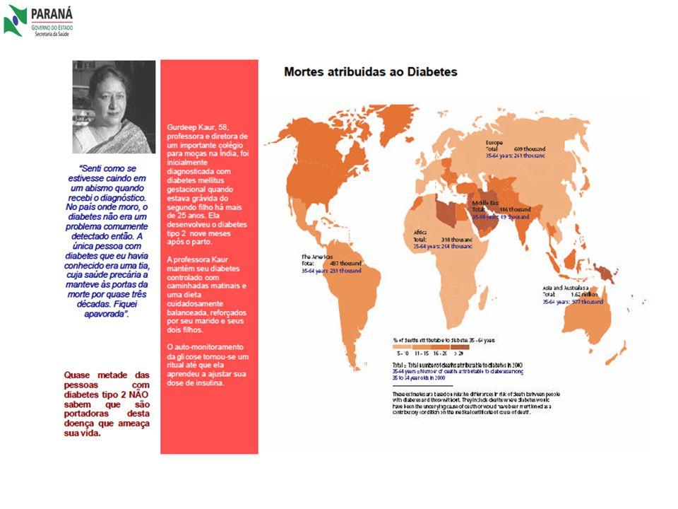 www.saude.pr.gov.br APSUS EDUCAÇÃO PERMANENTE 6ª OFICINA PLANILHADE PROGRAMAÇÃO CONDIÇÕES CRÔNICAS