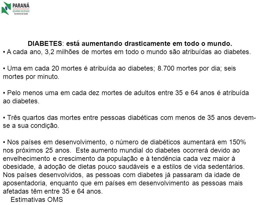 DIABETES: está aumentando drasticamente em todo o mundo. A cada ano, 3,2 milhões de mortes em todo o mundo são atribuídas ao diabetes. Uma em cada 20