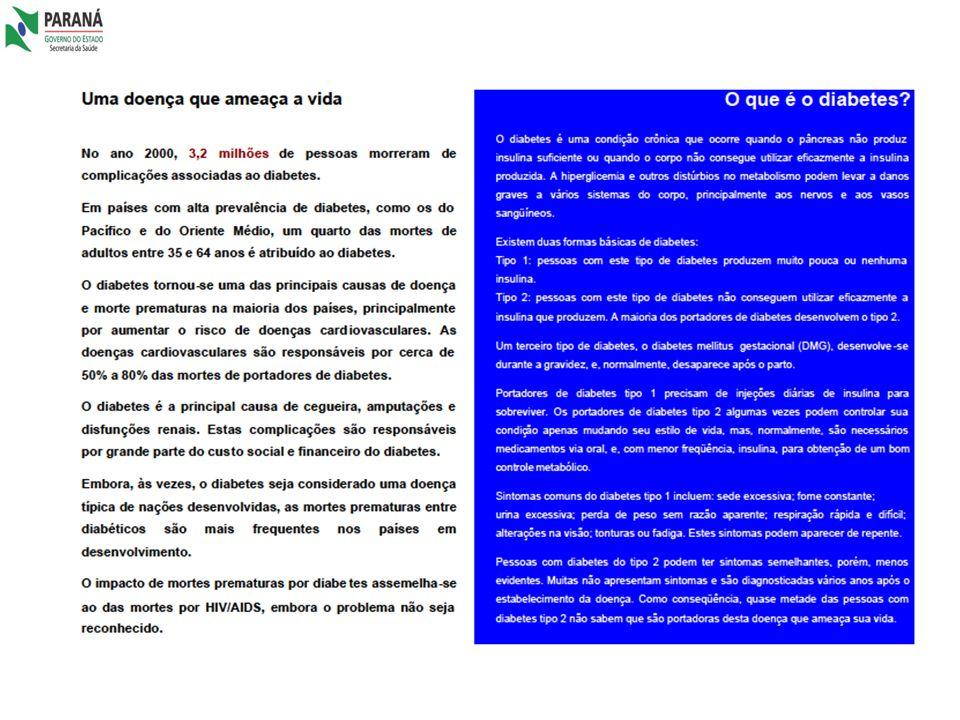 28,0 25,9 25,1 24,7 24,0 35,2 23,9 30,3 36,1 27,3 29,6 17,6 30,4 43,0 27,7 23,1 28,6 22,3 24,0 30,2 Distribuição espacial das taxas de mortalidade (por 100.000 hab.) De DIABETES MELITTUS por Regional de saúde no PR, 2009 PARANÁ: 27,7/100.000 Fonte: SIM-PR Elaborado por Divisão de Vigilância das DANT DVDNT-DEVE SVS 33,8 44,1