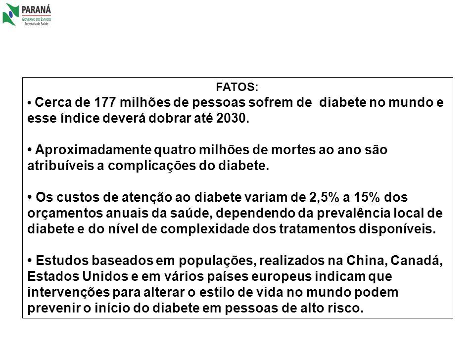 FATOS: Cerca de 177 milhões de pessoas sofrem de diabete no mundo e esse índice deverá dobrar até 2030. Aproximadamente quatro milhões de mortes ao an