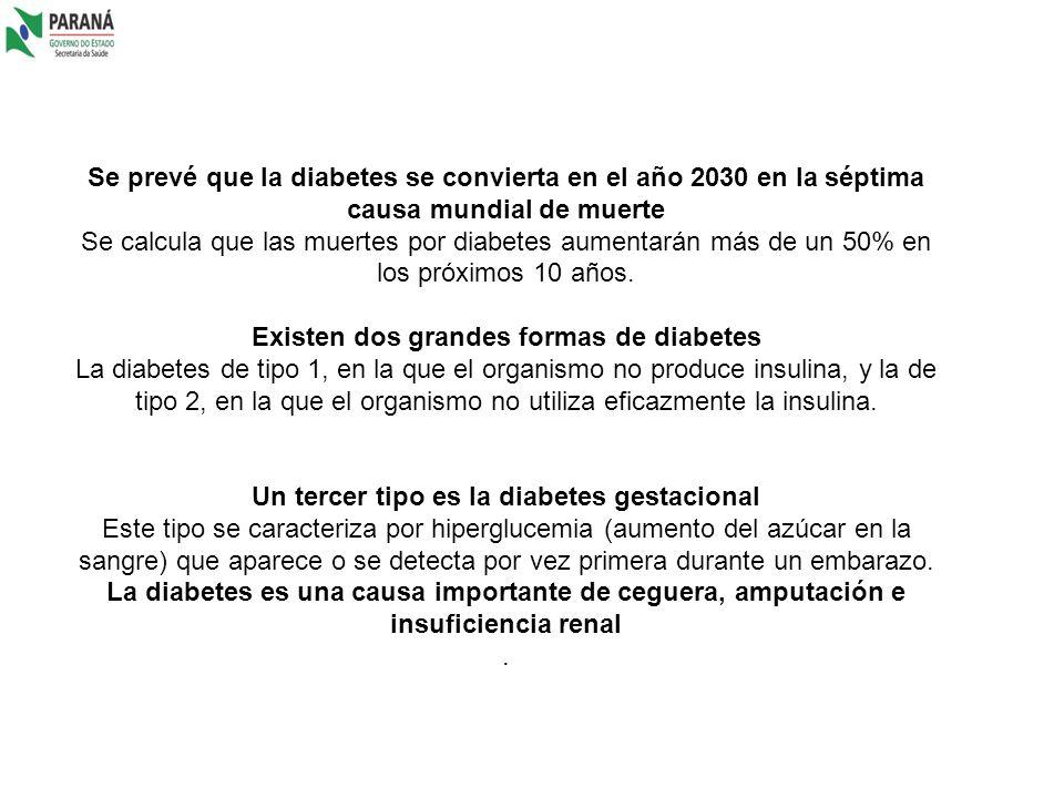 Diabetes mellitus ESTIMATIVAS DA OMS No mundo eram portadores: Em 2000: 177 milhões No mundo hoje existem mais de 347 milhões de pessoas com diabetes.