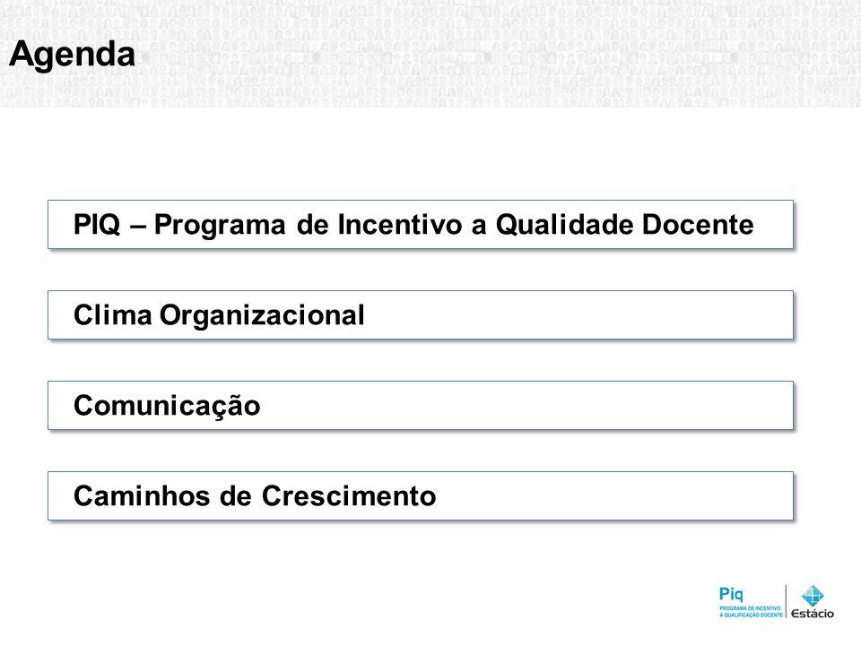 Agenda Caminhos de CrescimentoClima OrganizacionalComunicaçãoPIQ – Programa de Incentivo a Qualidade Docente