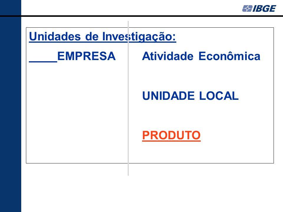 Unidades de Investigação: EMPRESAAtividade Econômica UNIDADE LOCAL PRODUTO