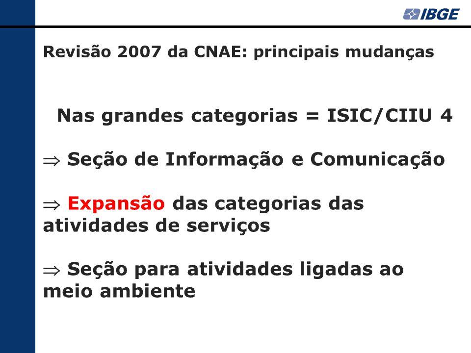 Revisão 2007 da CNAE: principais mudanças Nas grandes categorias = ISIC/CIIU 4  Seção de Informação e Comunicação  Expansão das categorias das ativi