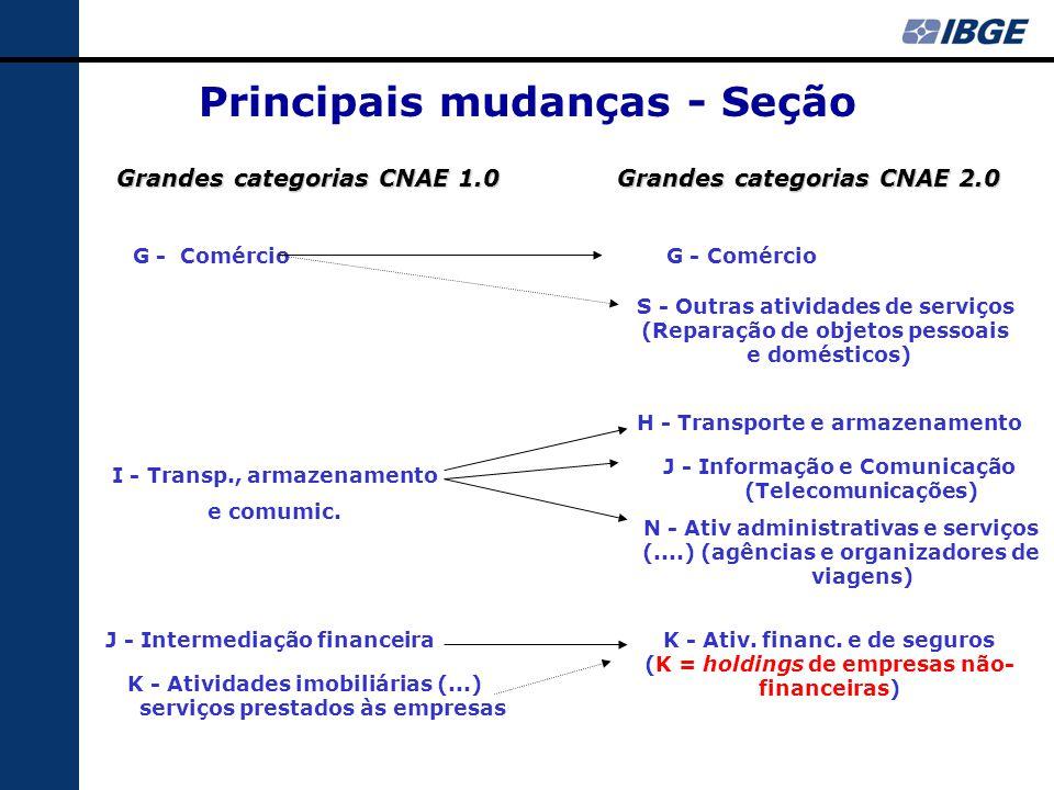 Principais mudanças - Seção Grandes categorias CNAE 1.0 Grandes categorias CNAE 2.0 G - Comércio I - Transp., armazenamento e comumic. H - Transporte