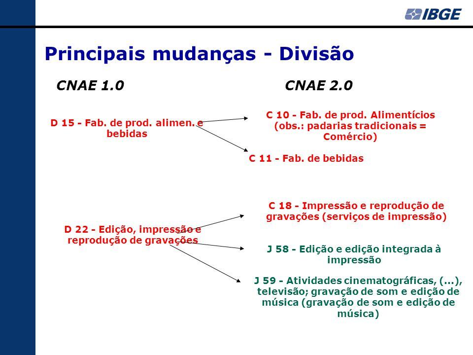 Principais mudanças - Divisão CNAE 2.0CNAE 1.0 D 15 - Fab. de prod. alimen. e bebidas C 10 - Fab. de prod. Alimentícios (obs.: padarias tradicionais =