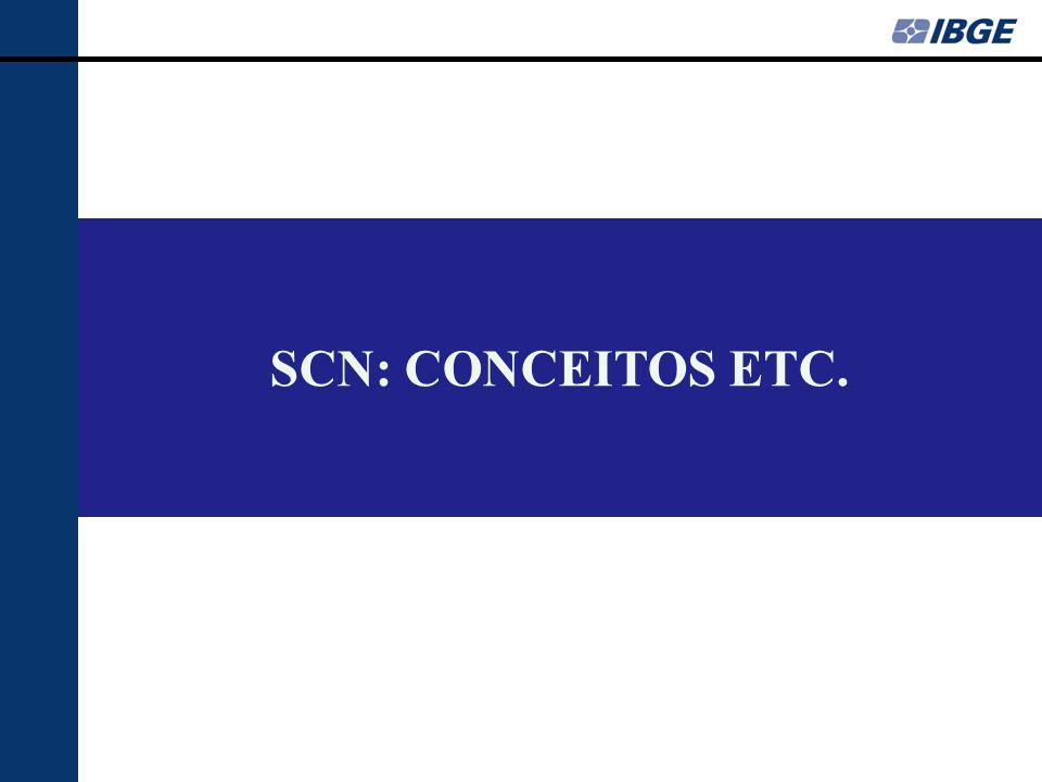 SCN: CONCEITOS ETC.
