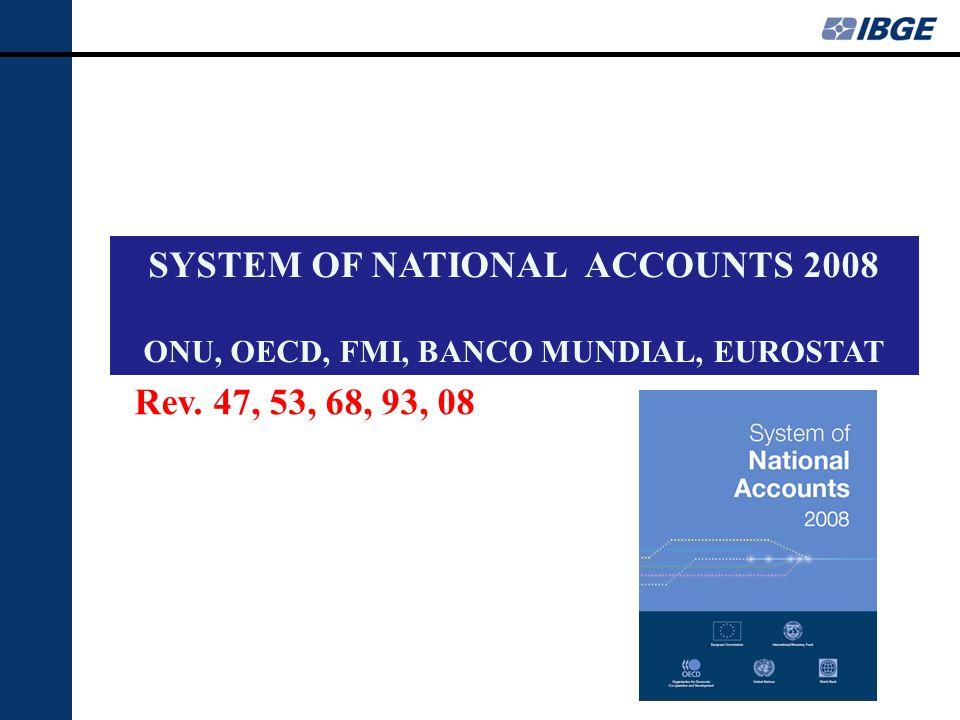SYSTEM OF NATIONAL ACCOUNTS 2008 ONU, OECD, FMI, BANCO MUNDIAL, EUROSTAT Rev. 47, 53, 68, 93, 08