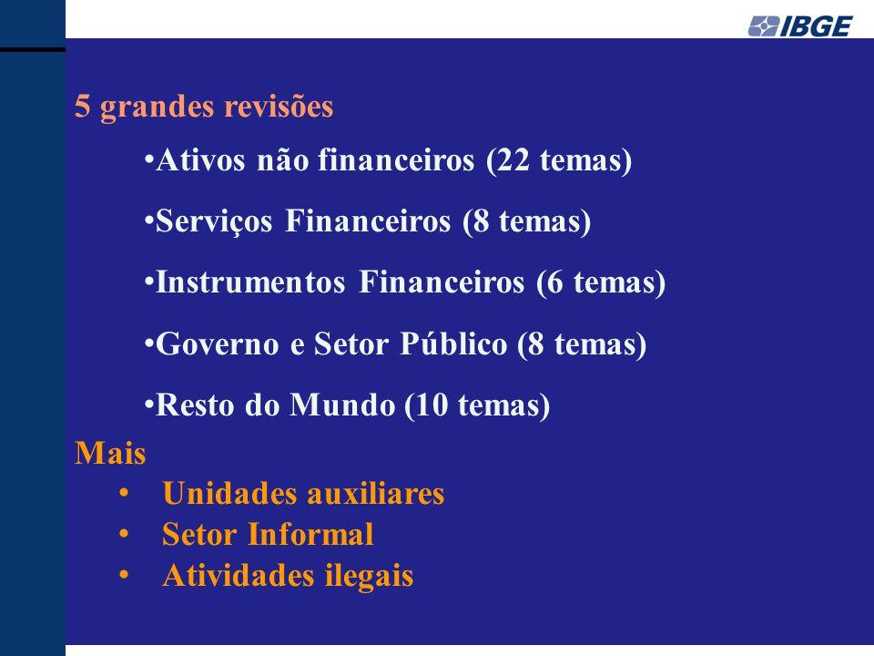 5 grandes revisões Ativos não financeiros (22 temas) Serviços Financeiros (8 temas) Instrumentos Financeiros (6 temas) Governo e Setor Público (8 tema