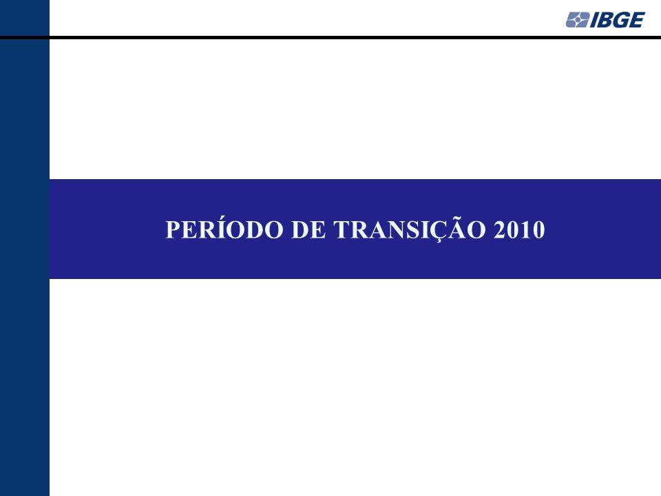 PERÍODO DE TRANSIÇÃO 2010
