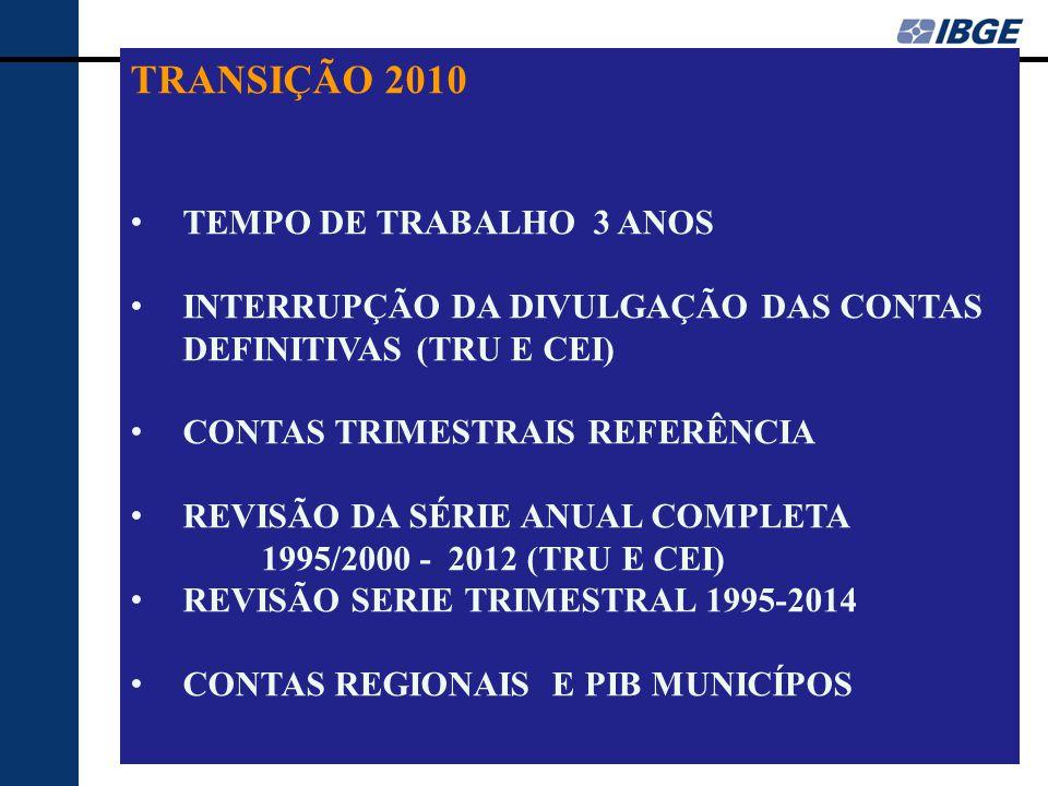 TRANSIÇÃO 2010 TEMPO DE TRABALHO 3 ANOS INTERRUPÇÃO DA DIVULGAÇÃO DAS CONTAS DEFINITIVAS (TRU E CEI) CONTAS TRIMESTRAIS REFERÊNCIA REVISÃO DA SÉRIE AN