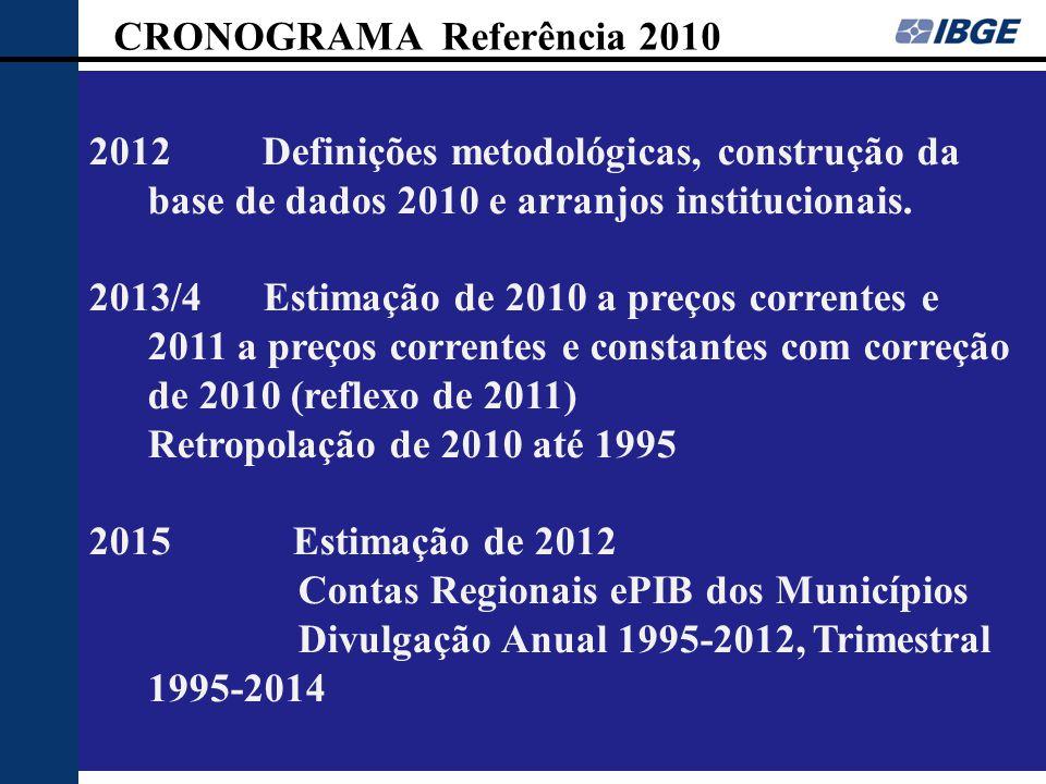 2012 Definições metodológicas, construção da base de dados 2010 e arranjos institucionais. 2013/4 Estimação de 2010 a preços correntes e 2011 a preços