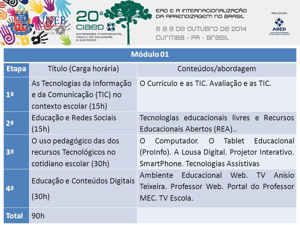 Módulo 01 EtapaTítulo (Carga horária)Conteúdos/abordagem 1ª As Tecnologias da Informação e da Comunicação (TIC) no contexto escolar (15h) O Currículo