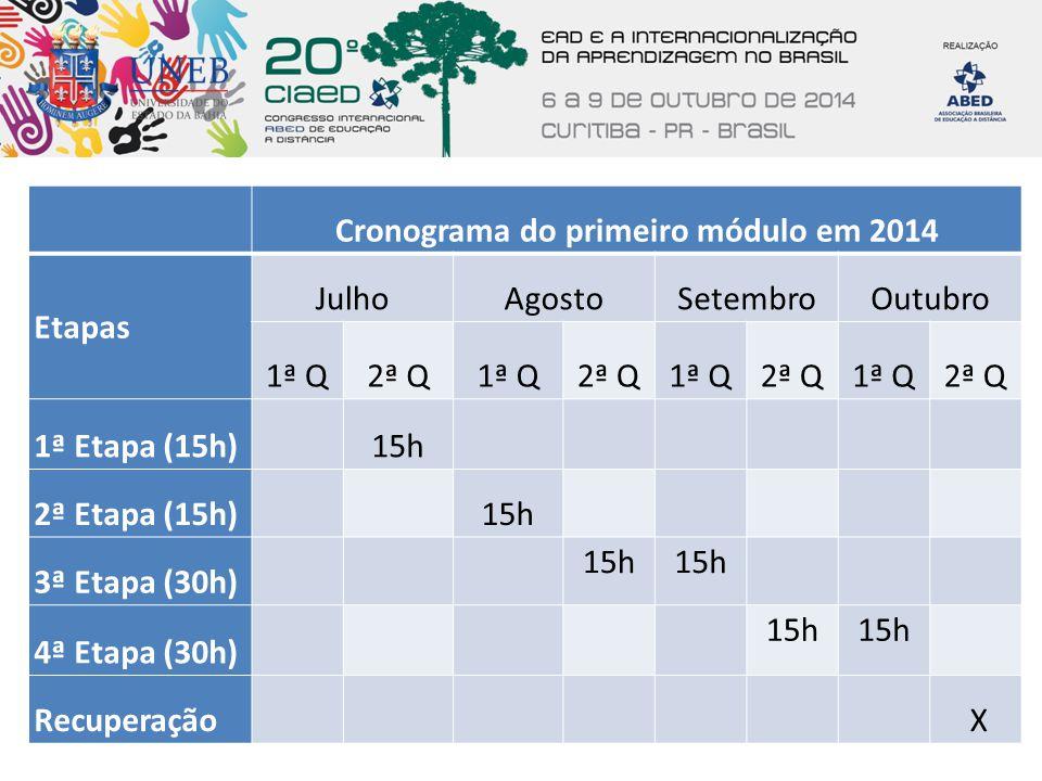 Cronograma do primeiro módulo em 2014 Etapas JulhoAgostoSetembroOutubro 1ª Q2ª Q1ª Q2ª Q1ª Q2ª Q1ª Q2ª Q 1ª Etapa (15h) 15h 2ª Etapa (15h) 15h 3ª Etap