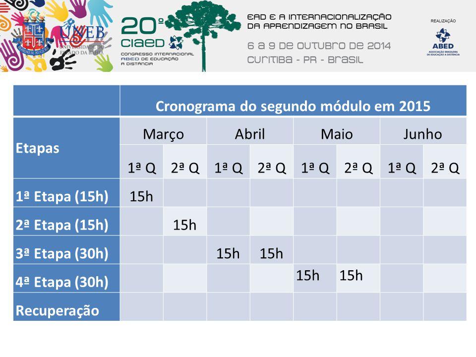 Cronograma do segundo módulo em 2015 Etapas MarçoAbrilMaioJunho 1ª Q2ª Q1ª Q2ª Q1ª Q2ª Q1ª Q2ª Q 1ª Etapa (15h)15h 2ª Etapa (15h) 15h 3ª Etapa (30h) 1