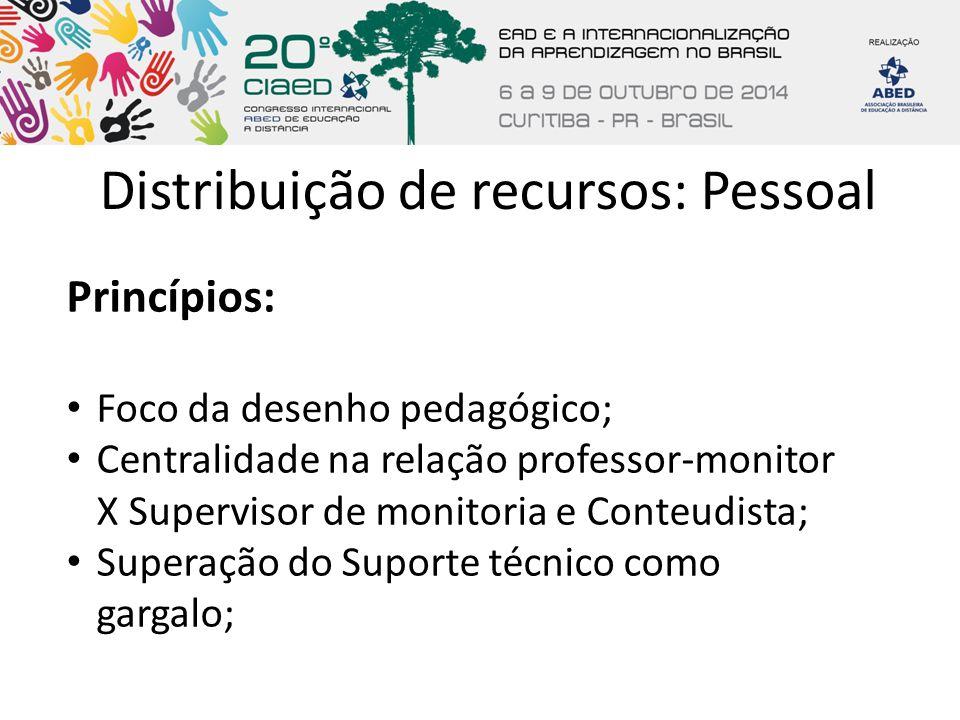 Distribuição de recursos: Pessoal Princípios: Foco da desenho pedagógico; Centralidade na relação professor-monitor X Supervisor de monitoria e Conteu