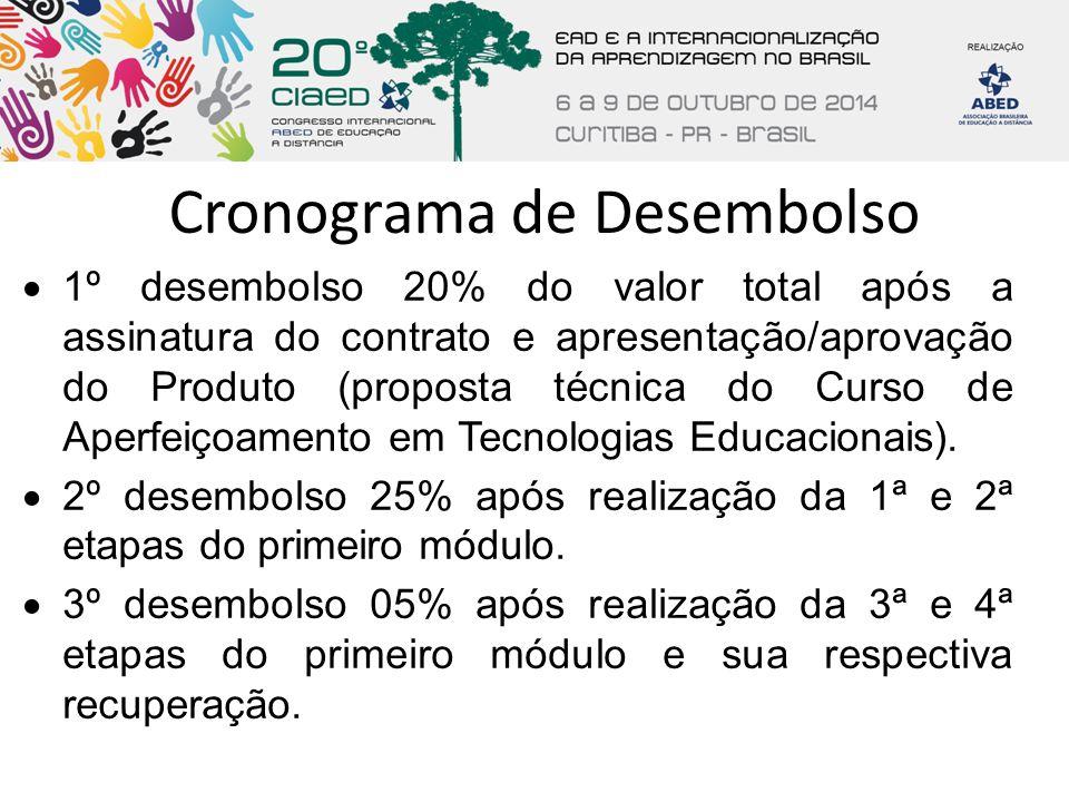 Cronograma de Desembolso  1º desembolso 20% do valor total após a assinatura do contrato e apresentação/aprovação do Produto (proposta técnica do Cur