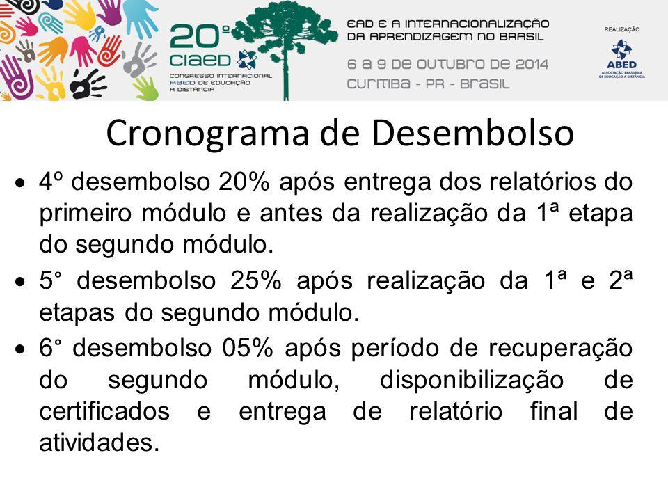 Cronograma de Desembolso  4º desembolso 20% após entrega dos relatórios do primeiro módulo e antes da realização da 1ª etapa do segundo módulo.  5°