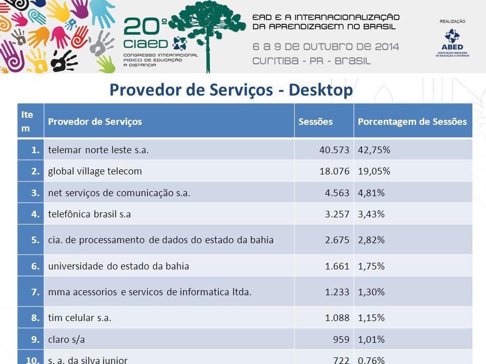 Provedor de Serviços - Desktop Ite m Provedor de ServiçosSessõesPorcentagem de Sessões 1.telemar norte leste s.a.40.57342,75% 2.global village telecom