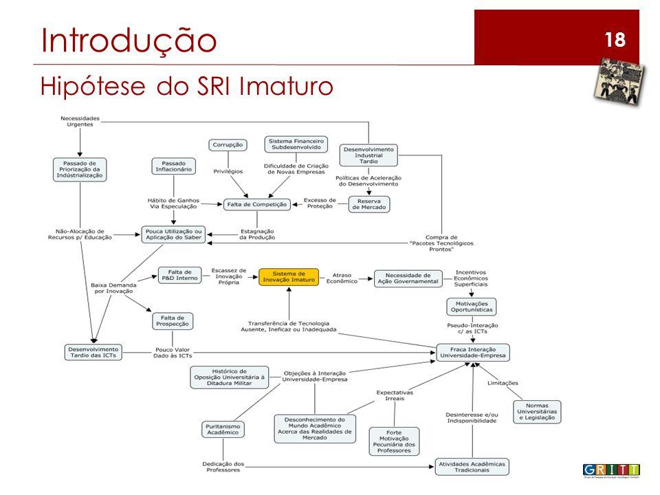 Hipótese do SRI Imaturo 18 Introdução