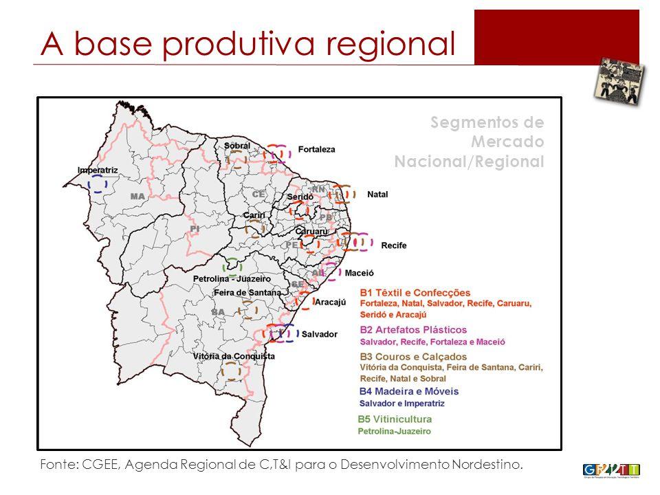 22 Segmentos de Mercado Nacional/Regional Fonte: CGEE, Agenda Regional de C,T&I para o Desenvolvimento Nordestino.