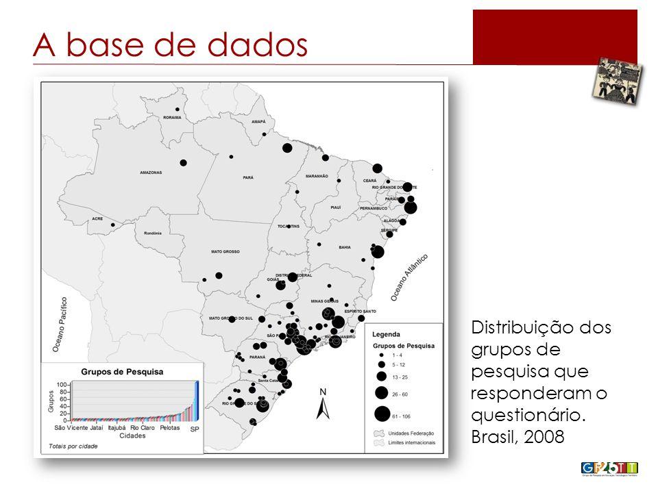 A base de dados 25 Distribuição dos grupos de pesquisa que responderam o questionário. Brasil, 2008