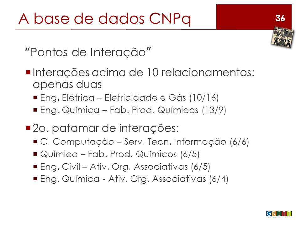 A base de dados CNPq 36 Pontos de Interação  Interações acima de 10 relacionamentos: apenas duas  Eng.