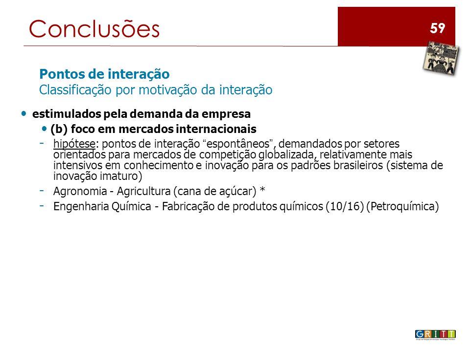 Pontos de interação Classificação por motivação da interação estimulados pela demanda da empresa (b) foco em mercados internacionais - hipótese: pontos de interação espontâneos , demandados por setores orientados para mercados de competição globalizada, relativamente mais intensivos em conhecimento e inovação para os padrões brasileiros (sistema de inovação imaturo) - Agronomia - Agricultura (cana de açúcar) * - Engenharia Química - Fabricação de produtos químicos (10/16) (Petroquímica) 59 Conclusões