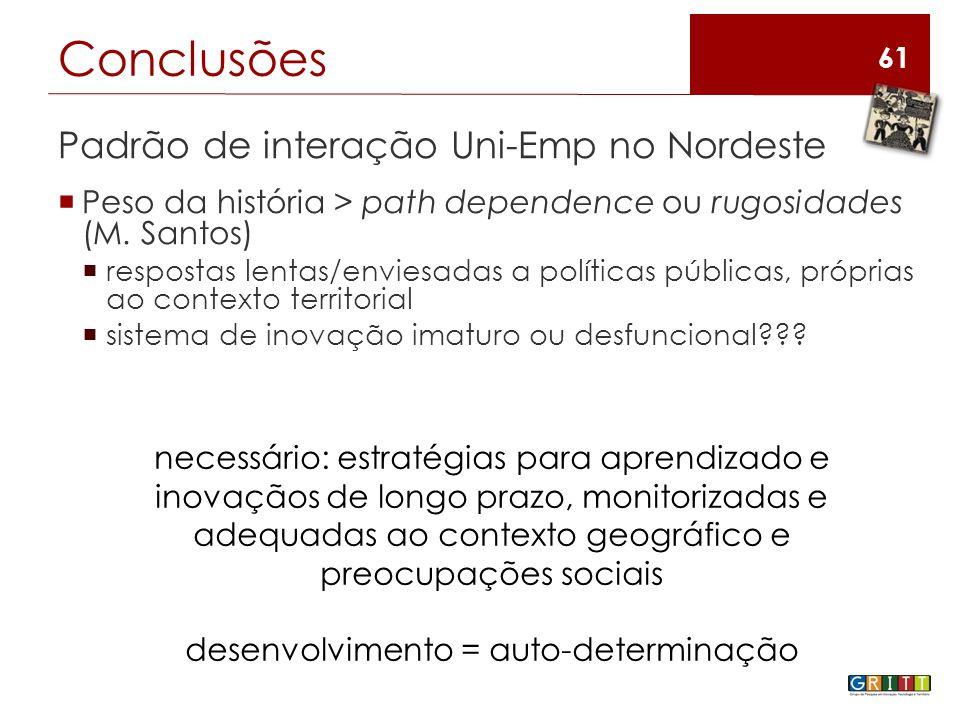 Conclusões 61 Padrão de interação Uni-Emp no Nordeste  Peso da história > path dependence ou rugosidades (M.