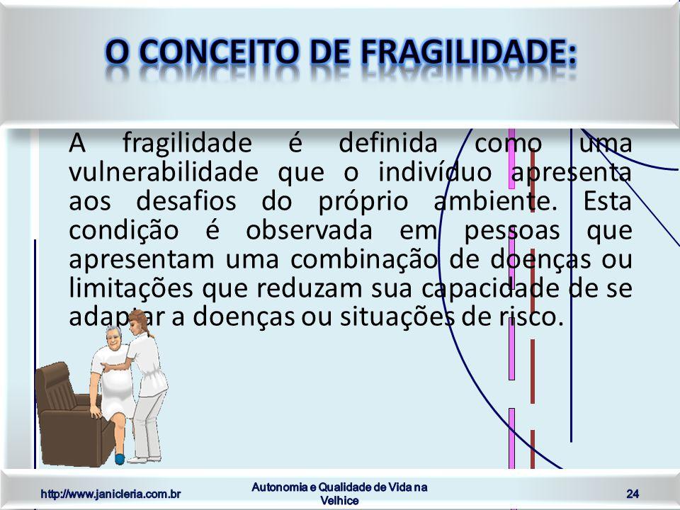 A fragilidade é definida como uma vulnerabilidade que o indivíduo apresenta aos desafios do próprio ambiente.