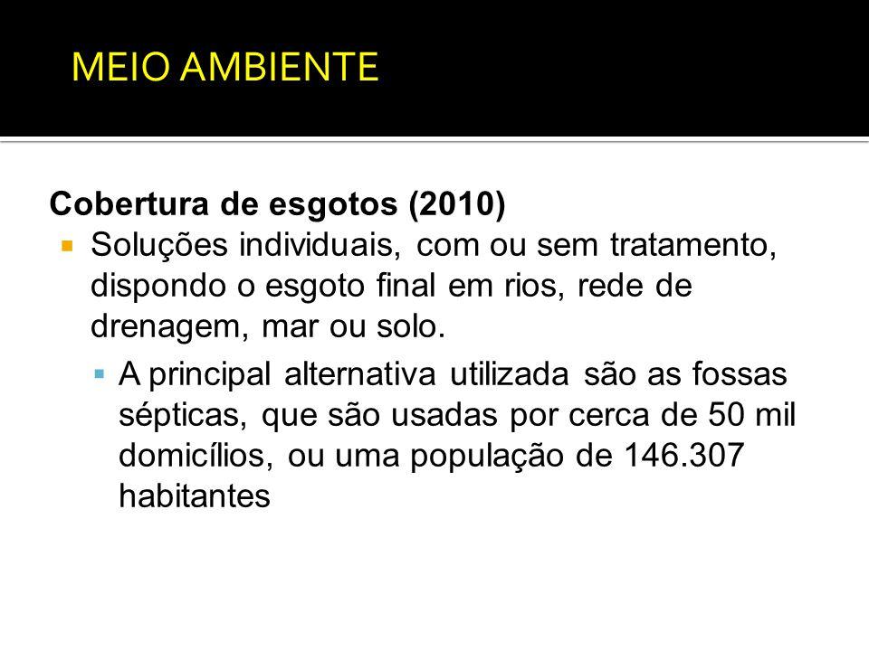 Cobertura de esgotos (2010)  Soluções individuais, com ou sem tratamento, dispondo o esgoto final em rios, rede de drenagem, mar ou solo.