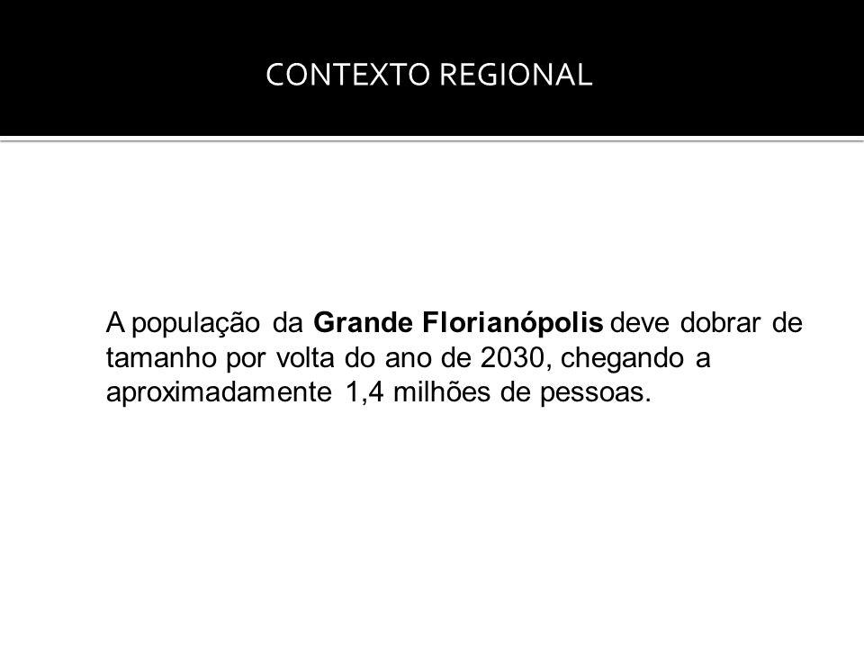 A população da Grande Florianópolis deve dobrar de tamanho por volta do ano de 2030, chegando a aproximadamente 1,4 milhões de pessoas.