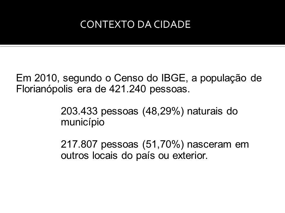Em 2010, segundo o Censo do IBGE, a população de Florianópolis era de 421.240 pessoas.