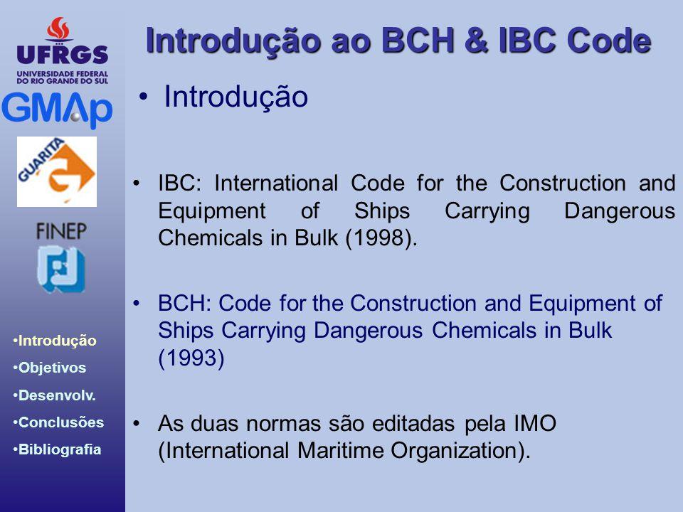 Introdução ao BCH & IBC Code Introdução Objetivos Desenvolv. Conclusões Bibliografia Introdução IBC: International Code for the Construction and Equip