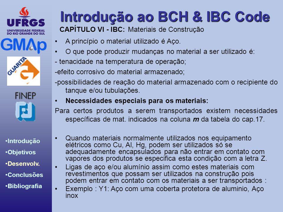 Introdução ao BCH & IBC Code Introdução Objetivos Desenvolv. Conclusões Bibliografia A princípio o material utilizado é Aço. O que pode produzir mudan